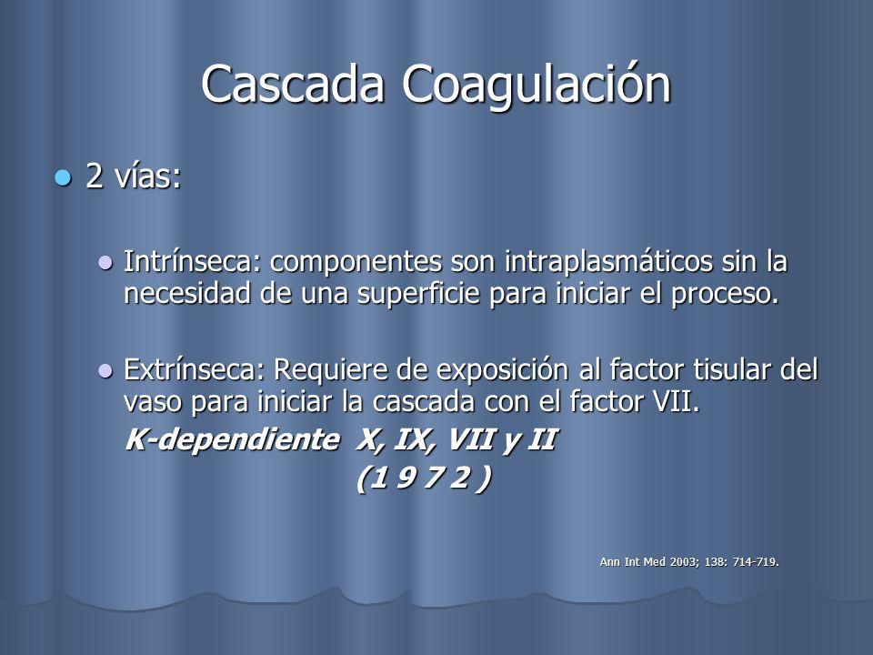 Cascada Coagulación 2 vías: 2 vías: Intrínseca: componentes son intraplasmáticos sin la necesidad de una superficie para iniciar el proceso. Intrínsec