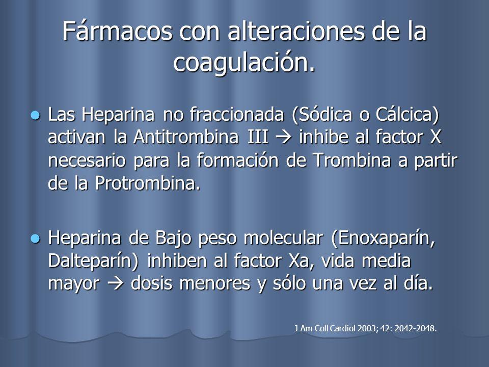 Fármacos con alteraciones de la coagulación. Las Heparina no fraccionada (Sódica o Cálcica) activan la Antitrombina III inhibe al factor X necesario p