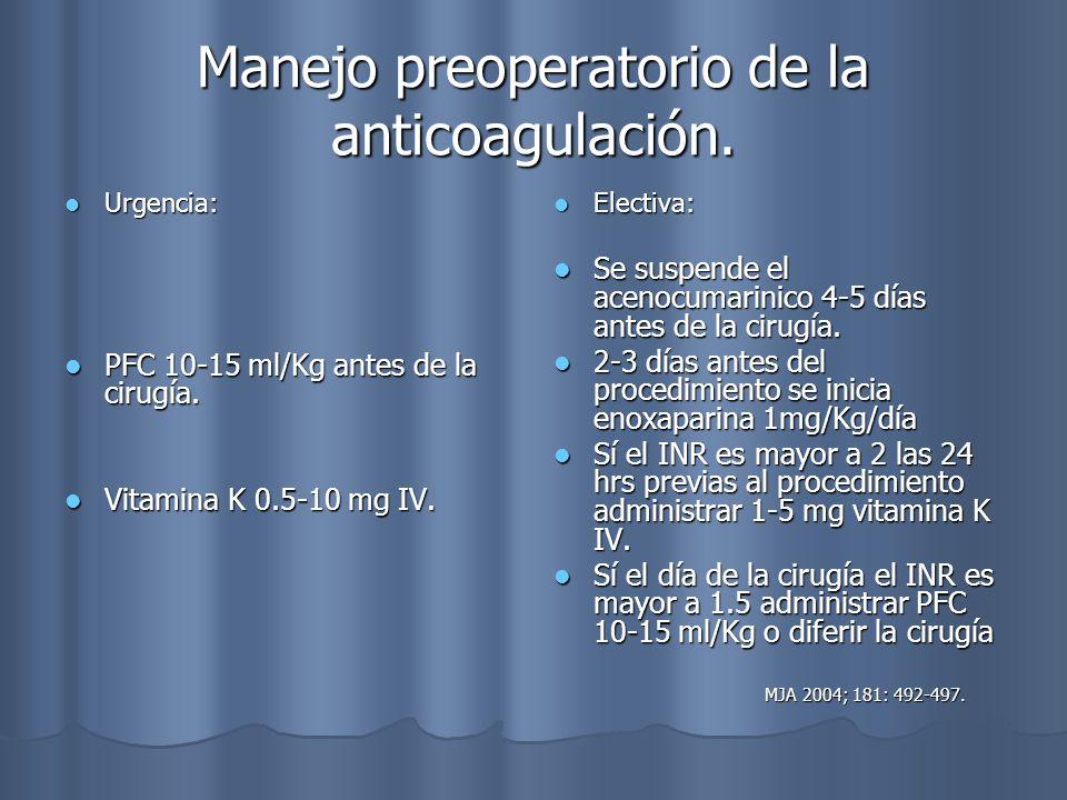 Manejo preoperatorio de la anticoagulación. Urgencia: Urgencia: PFC 10-15 ml/Kg antes de la cirugía. PFC 10-15 ml/Kg antes de la cirugía. Vitamina K 0