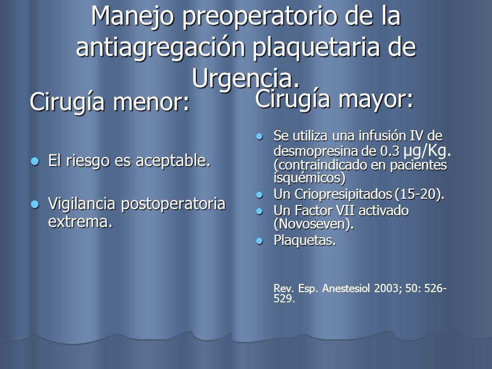 Manejo preoperatorio de la antiagregación plaquetaria de Urgencia. Cirugía menor: El riesgo es aceptable. El riesgo es aceptable. Vigilancia postopera