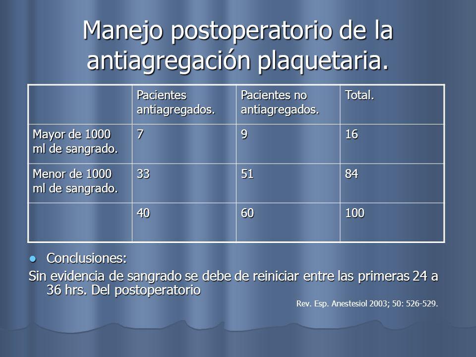 Manejo postoperatorio de la antiagregación plaquetaria. Conclusiones: Conclusiones: Sin evidencia de sangrado se debe de reiniciar entre las primeras