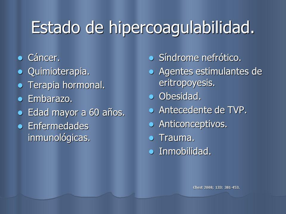 Estado de hipercoagulabilidad. Cáncer. Cáncer. Quimioterapia. Quimioterapia. Terapia hormonal. Terapia hormonal. Embarazo. Embarazo. Edad mayor a 60 a