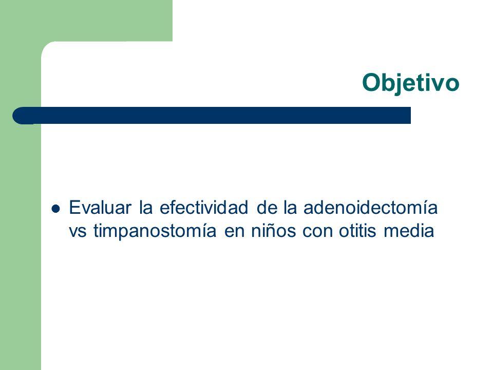 Criterios de selección Estudios aleatorizados que comparan adenoidectomía con o sin tubos de timpanostomía vs manejo no quirúrgico con tubos de ventilación en niños