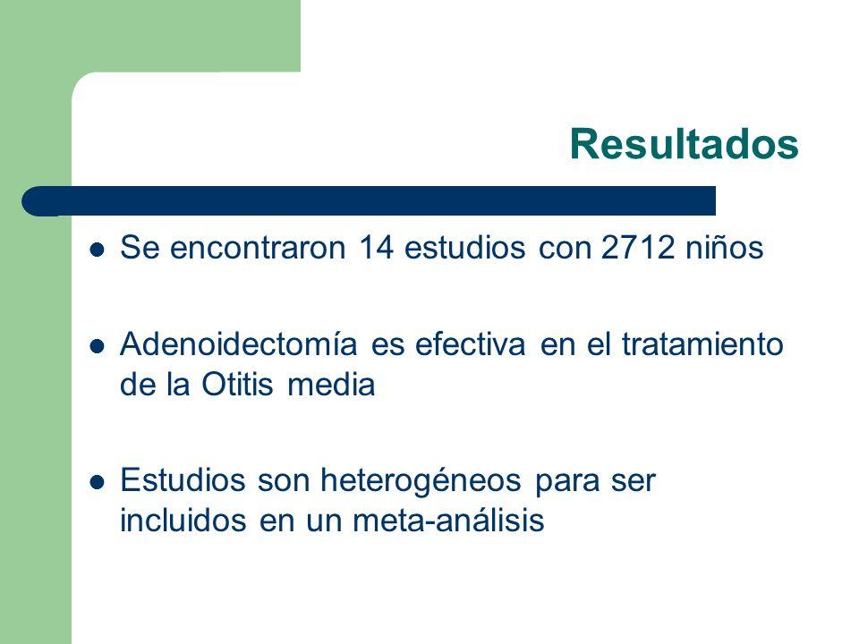 Resultados Se encontraron 14 estudios con 2712 niños Adenoidectomía es efectiva en el tratamiento de la Otitis media Estudios son heterogéneos para ser incluidos en un meta-análisis