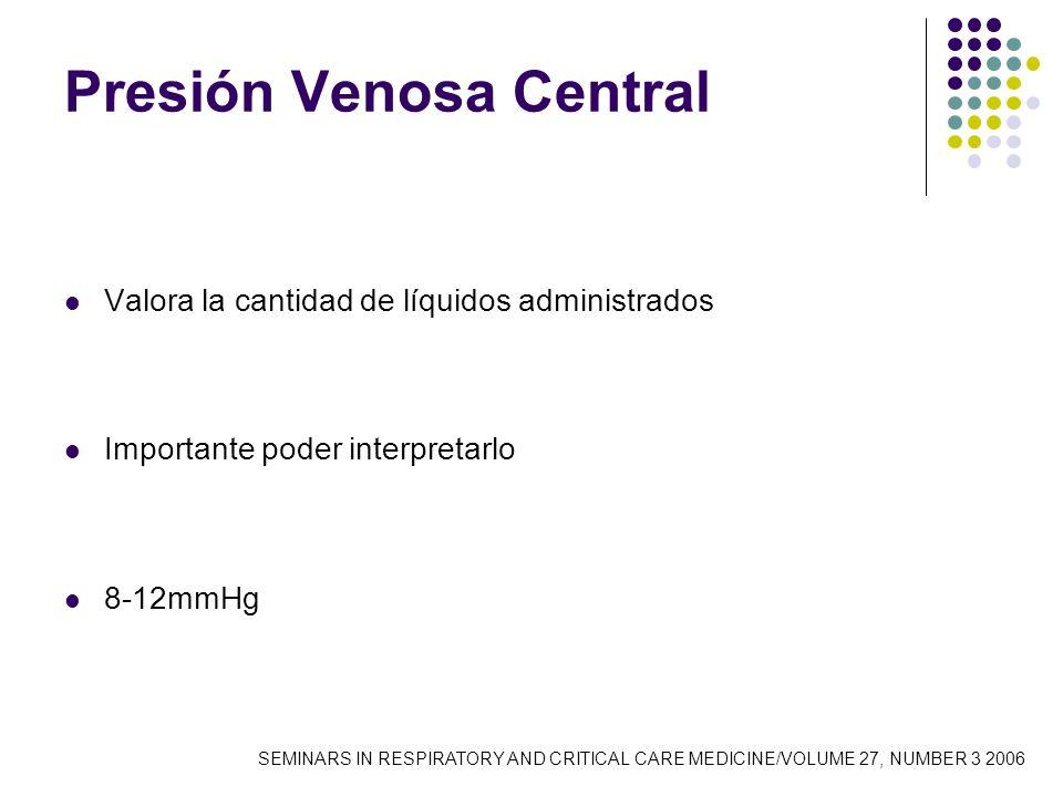 Presión Venosa Central Valora la cantidad de líquidos administrados Importante poder interpretarlo 8-12mmHg SEMINARS IN RESPIRATORY AND CRITICAL CARE