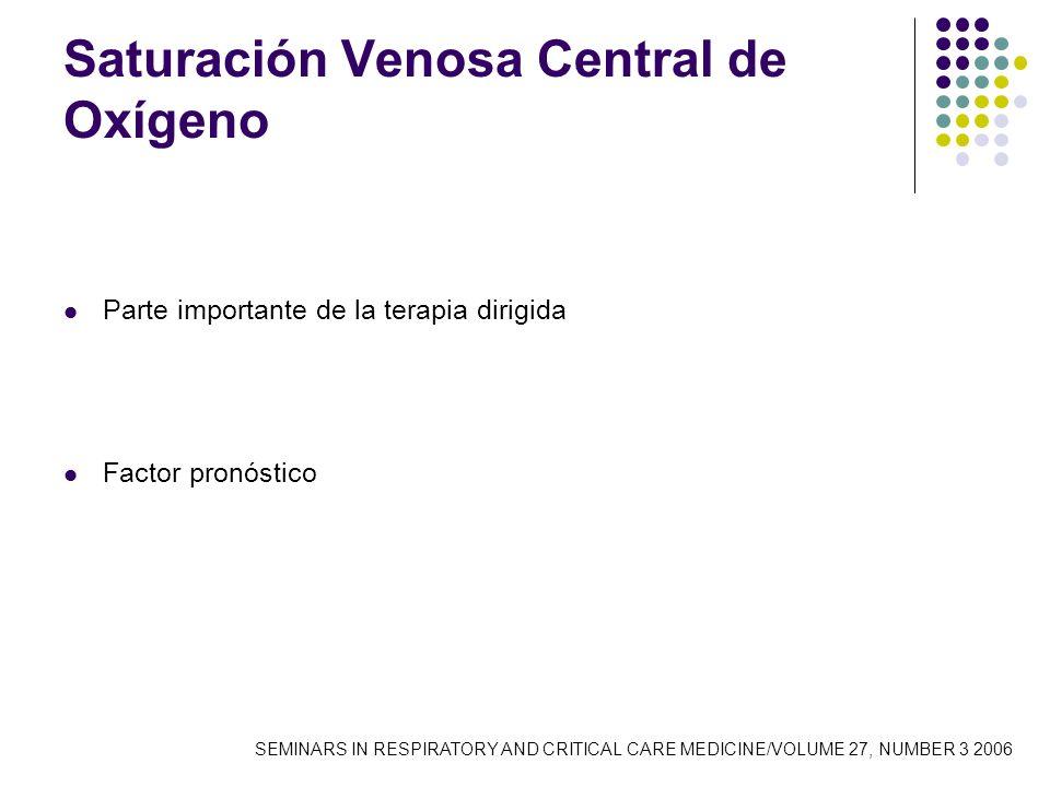 Saturación Venosa Central de Oxígeno Parte importante de la terapia dirigida Factor pronóstico SEMINARS IN RESPIRATORY AND CRITICAL CARE MEDICINE/VOLU