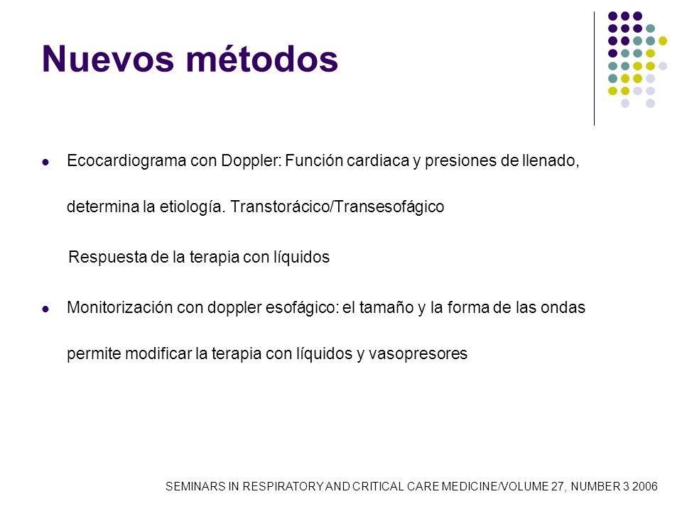 Nuevos métodos Ecocardiograma con Doppler: Función cardiaca y presiones de llenado, determina la etiología. Transtorácico/Transesofágico Respuesta de