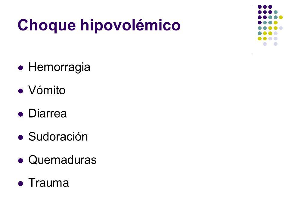 Choque hipovolémico Hemorragia Vómito Diarrea Sudoración Quemaduras Trauma