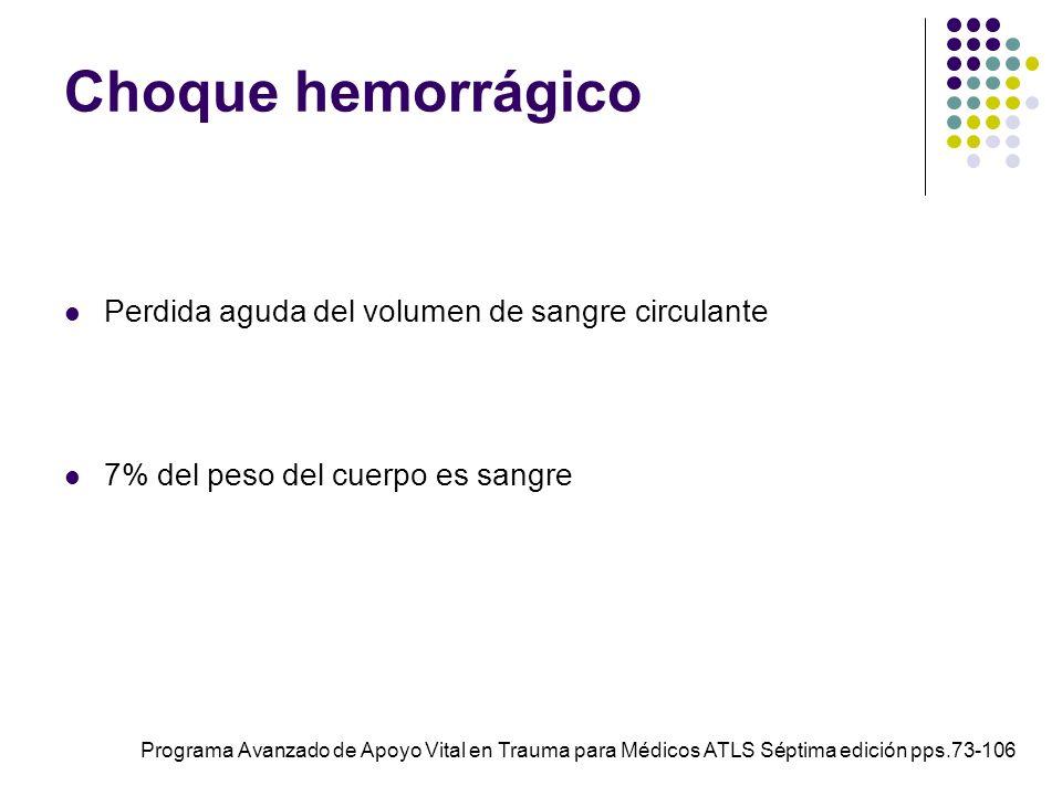 Choque hemorrágico Perdida aguda del volumen de sangre circulante 7% del peso del cuerpo es sangre Programa Avanzado de Apoyo Vital en Trauma para Méd