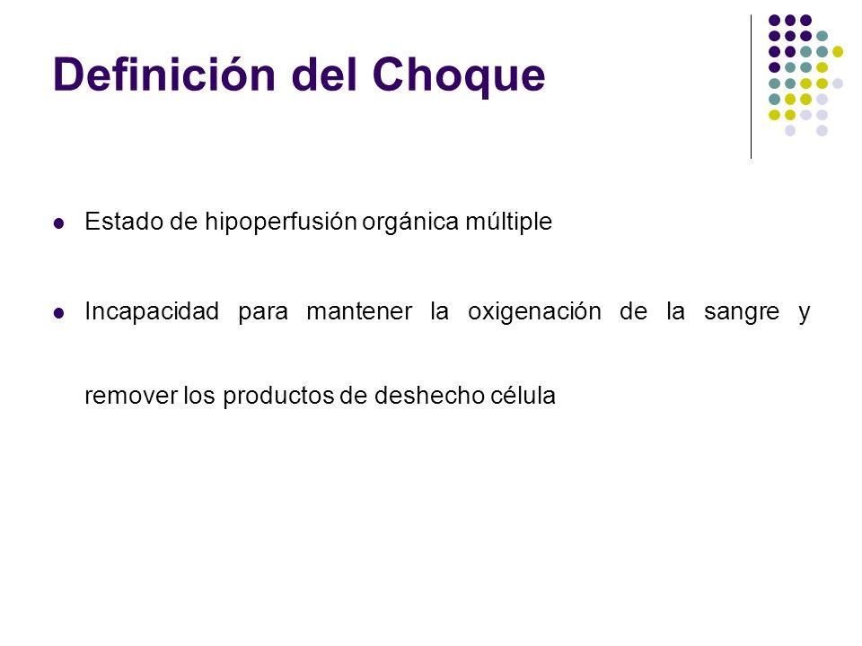 Definición del Choque Estado de hipoperfusión orgánica múltiple Incapacidad para mantener la oxigenación de la sangre y remover los productos de deshe