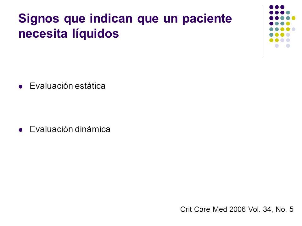 Signos que indican que un paciente necesita líquidos Evaluación estática Evaluación dinámica Crit Care Med 2006 Vol. 34, No. 5