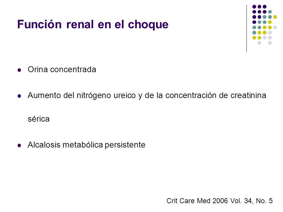 Función renal en el choque Orina concentrada Aumento del nitrógeno ureico y de la concentración de creatinina sérica Alcalosis metabólica persistente