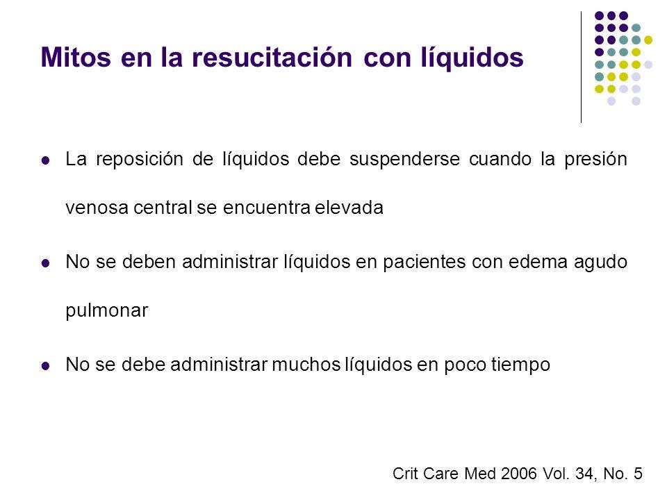 Mitos en la resucitación con líquidos La reposición de líquidos debe suspenderse cuando la presión venosa central se encuentra elevada No se deben adm