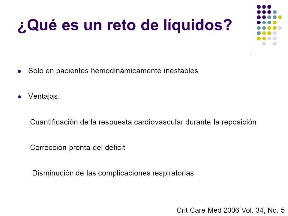 ¿Qué es un reto de líquidos? Solo en pacientes hemodinámicamente inestables Ventajas: Cuantificación de la respuesta cardiovascular durante la reposic
