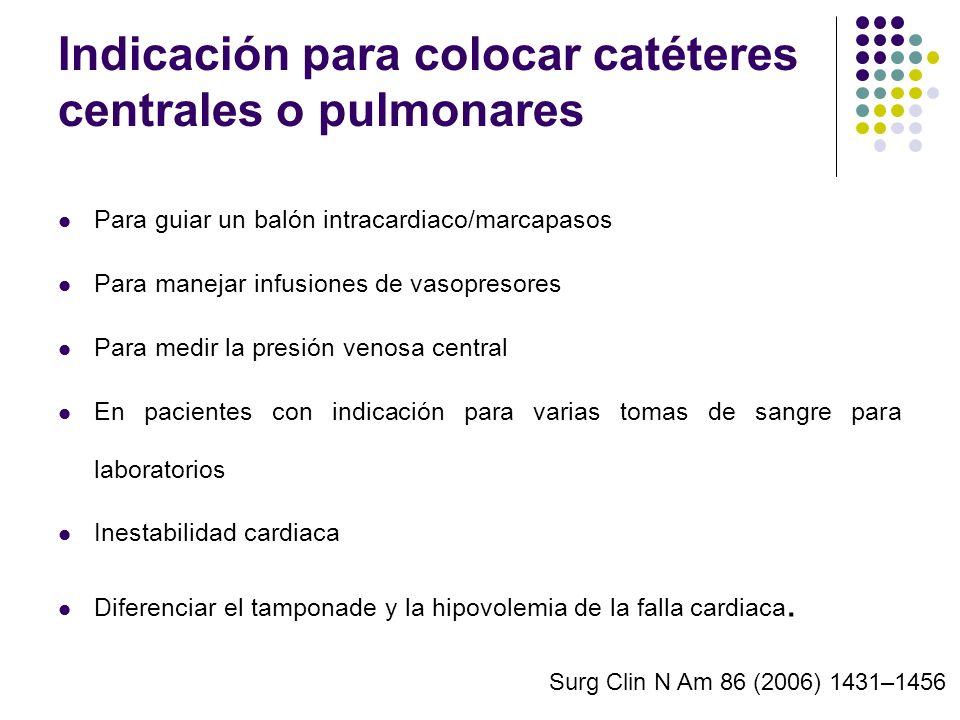 Indicación para colocar catéteres centrales o pulmonares Para guiar un balón intracardiaco/marcapasos Para manejar infusiones de vasopresores Para med
