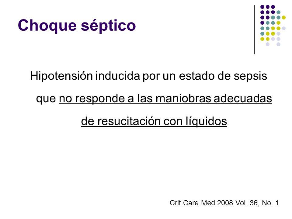 Choque séptico Hipotensión inducida por un estado de sepsis que no responde a las maniobras adecuadas de resucitación con líquidos Crit Care Med 2008