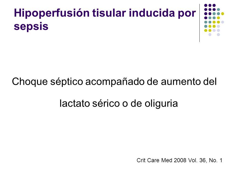 Hipoperfusión tisular inducida por sepsis Choque séptico acompañado de aumento del lactato sérico o de oliguria Crit Care Med 2008 Vol. 36, No. 1