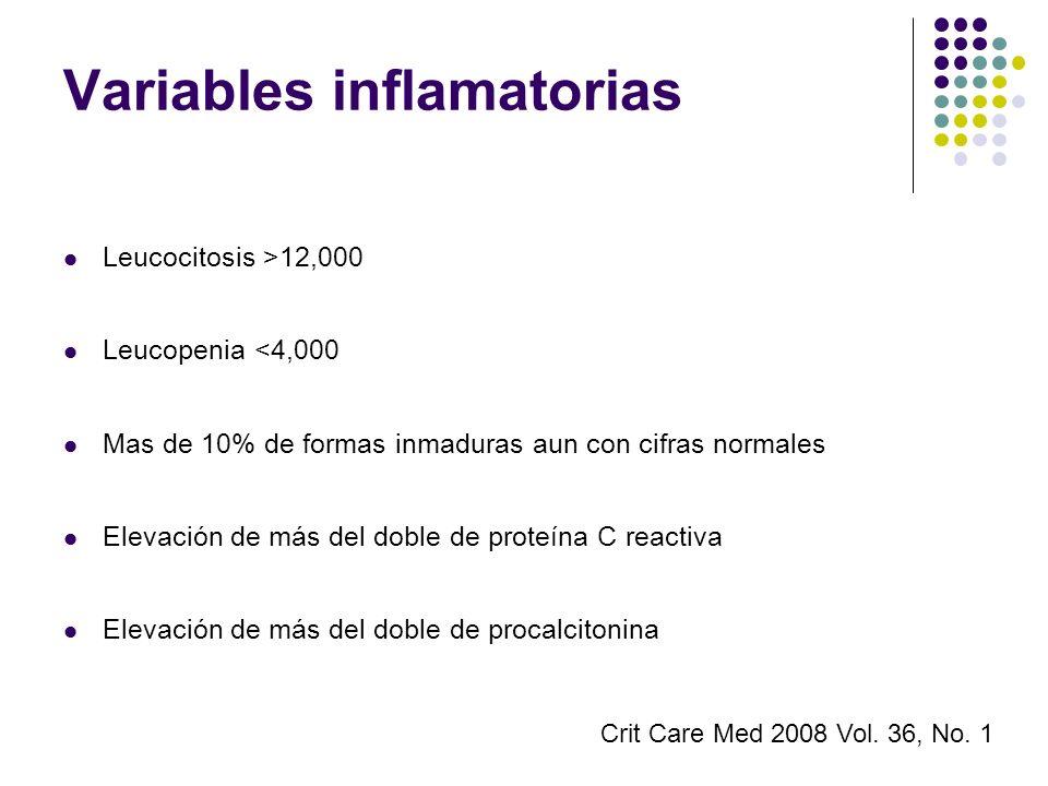Variables inflamatorias Leucocitosis >12,000 Leucopenia <4,000 Mas de 10% de formas inmaduras aun con cifras normales Elevación de más del doble de pr