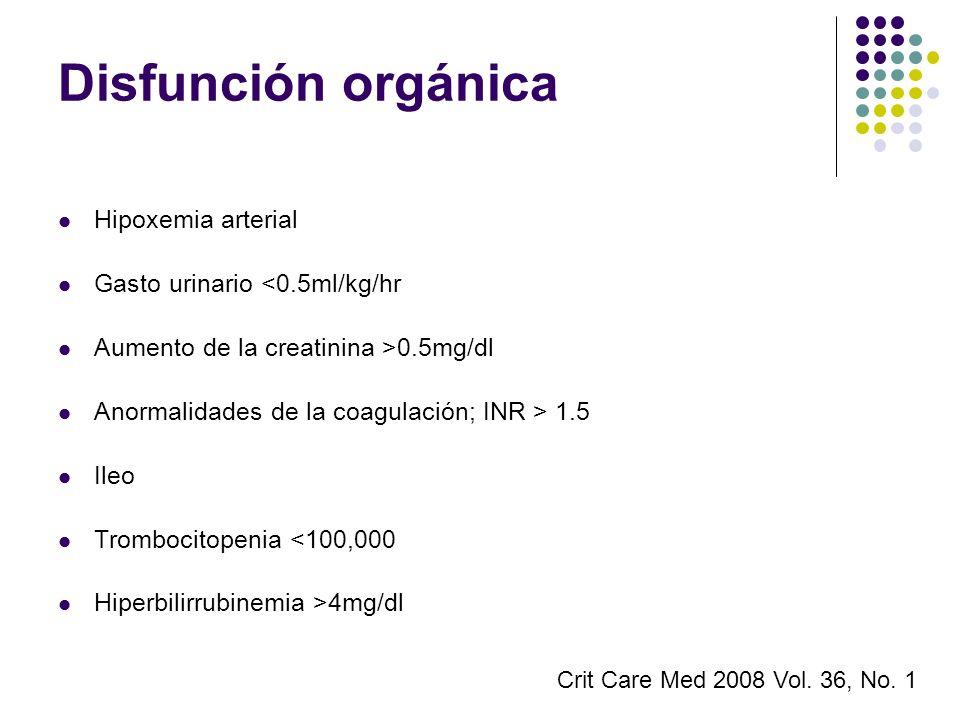 Disfunción orgánica Hipoxemia arterial Gasto urinario <0.5ml/kg/hr Aumento de la creatinina >0.5mg/dl Anormalidades de la coagulación; INR > 1.5 Ileo