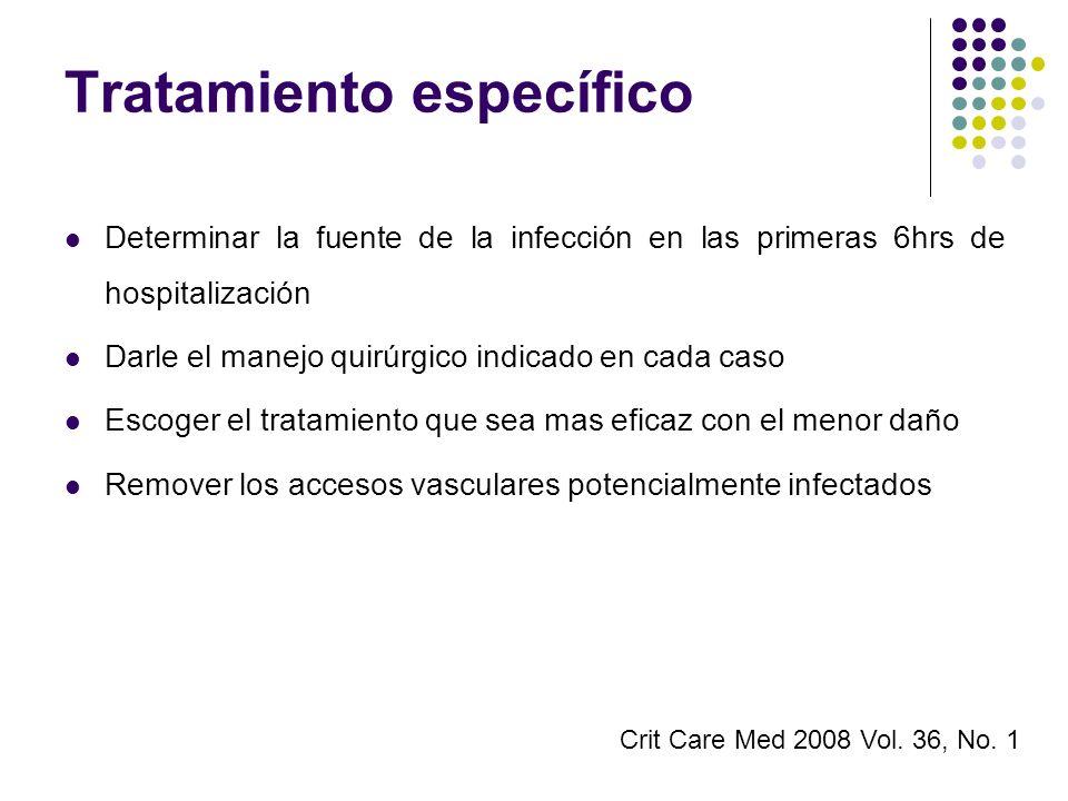 Tratamiento específico Determinar la fuente de la infección en las primeras 6hrs de hospitalización Darle el manejo quirúrgico indicado en cada caso E