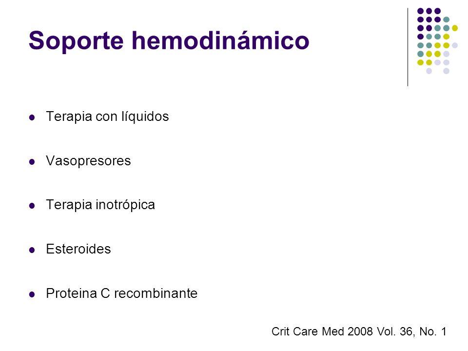 Soporte hemodinámico Terapia con líquidos Vasopresores Terapia inotrópica Esteroides Proteina C recombinante Crit Care Med 2008 Vol. 36, No. 1