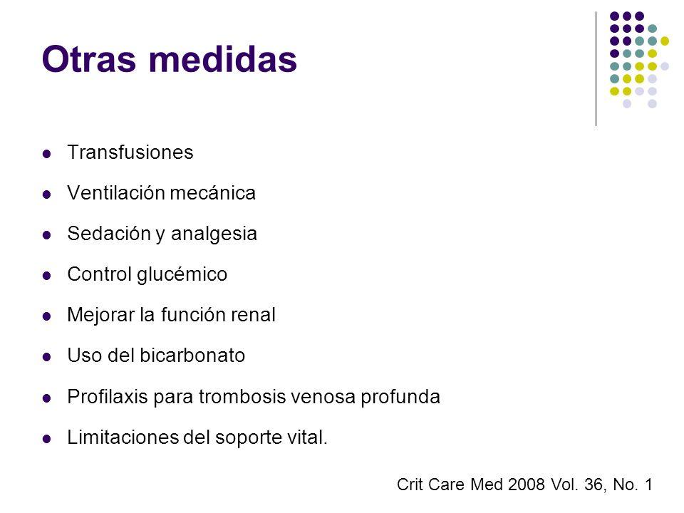 Otras medidas Transfusiones Ventilación mecánica Sedación y analgesia Control glucémico Mejorar la función renal Uso del bicarbonato Profilaxis para t