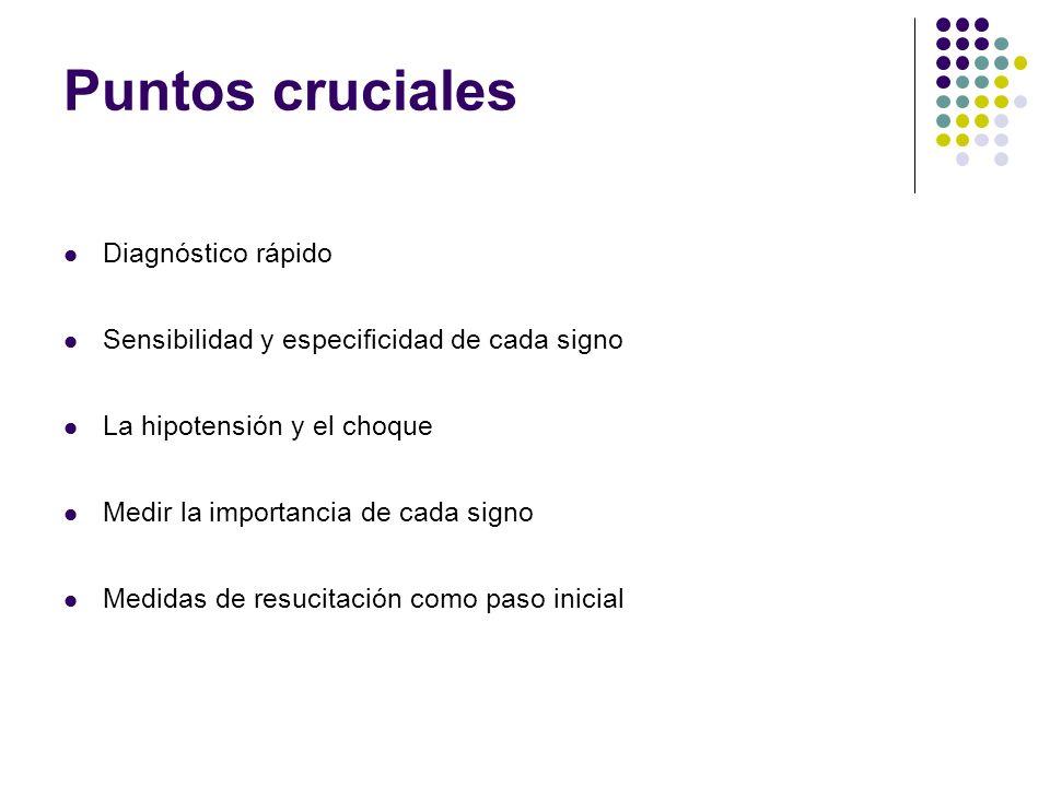 Diagnóstico clínico Hipotensión arterial Hipoperfusión Disfunción orgánica