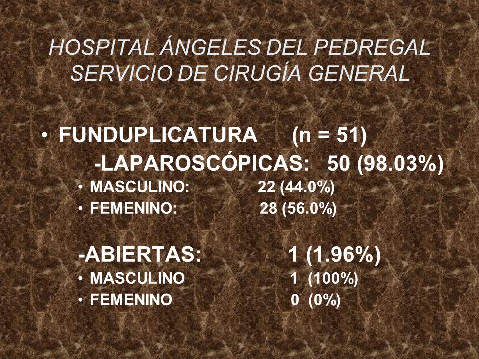 HOSPITAL ÁNGELES DEL PEDREGAL SERVICIO DE CIRUGÍA GENERAL FUNDUPLICATURA (n = 51) -LAPAROSCÓPICAS: 50 (98.03%) MASCULINO: 22 (44.0%) FEMENINO: 28 (56.