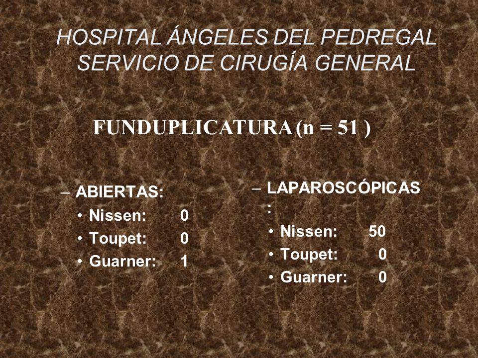 HOSPITAL ÁNGELES DEL PEDREGAL SERVICIO DE CIRUGÍA GENERAL –ABIERTAS: Nissen: 0 Toupet:0 Guarner:1 –LAPAROSCÓPICAS : Nissen: 50 Toupet: 0 Guarner: 0 FU