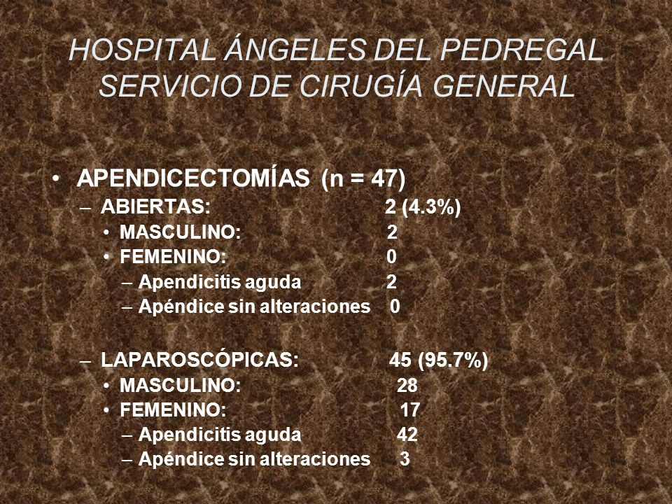 HOSPITAL ÁNGELES DEL PEDREGAL SERVICIO DE CIRUGÍA GENERAL APENDICECTOMÍAS (n = 47) –ABIERTAS: 2 (4.3%) MASCULINO: 2 FEMENINO: 0 –Apendicitis aguda 2 –