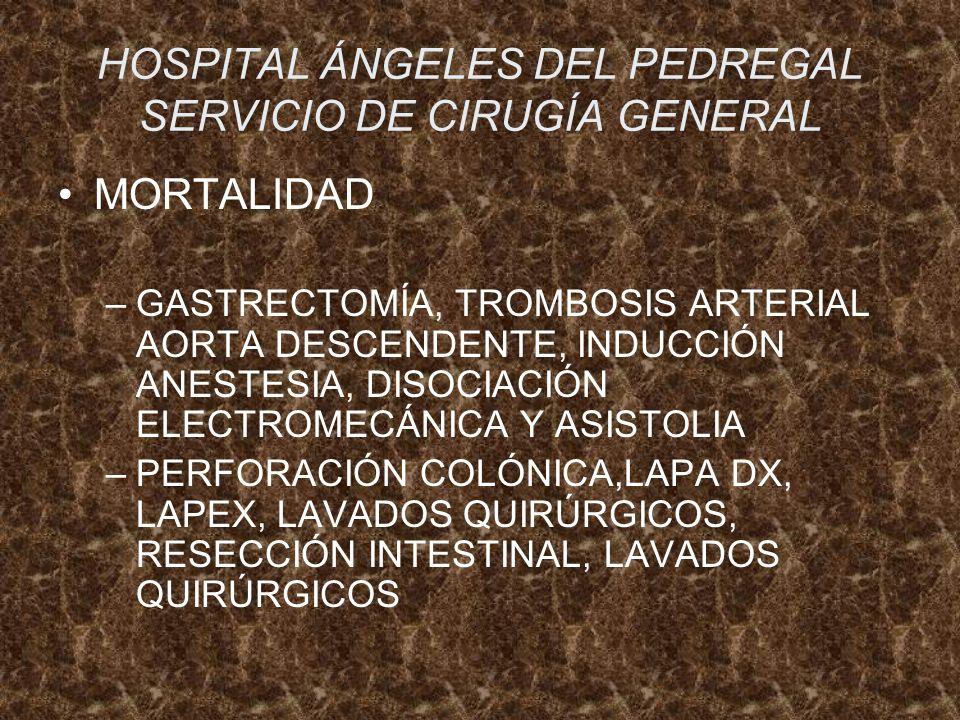 HOSPITAL ÁNGELES DEL PEDREGAL SERVICIO DE CIRUGÍA GENERAL MORTALIDAD –GASTRECTOMÍA, TROMBOSIS ARTERIAL AORTA DESCENDENTE, INDUCCIÓN ANESTESIA, DISOCIA