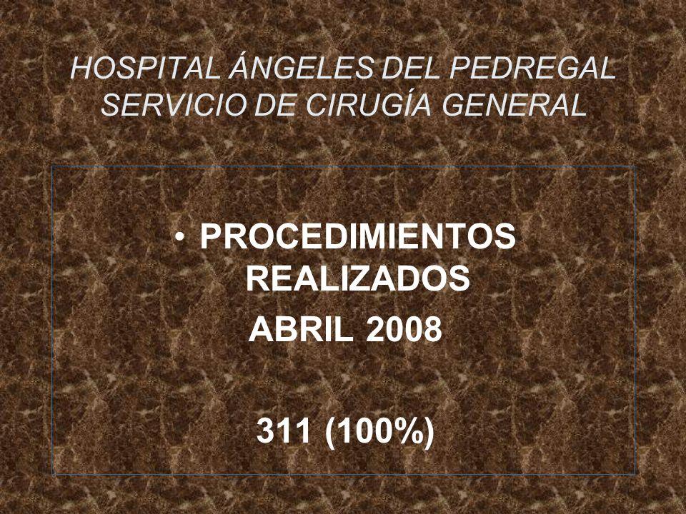 HOSPITAL ÁNGELES DEL PEDREGAL SERVICIO DE CIRUGÍA GENERAL PROCEDIMIENTOS REALIZADOS ABRIL 2008 311 (100%)