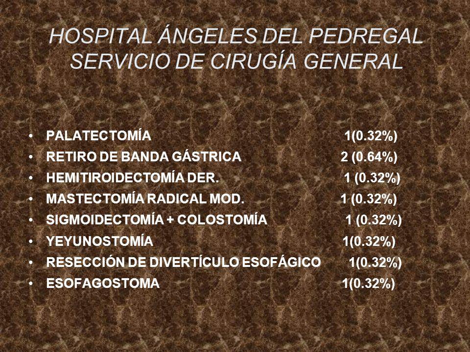 HOSPITAL ÁNGELES DEL PEDREGAL SERVICIO DE CIRUGÍA GENERAL PALATECTOMÍA 1(0.32%) RETIRO DE BANDA GÁSTRICA 2 (0.64%) HEMITIROIDECTOMÍA DER. 1 (0.32%) MA