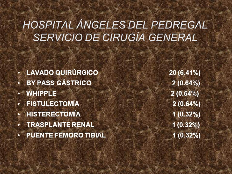 HOSPITAL ÁNGELES DEL PEDREGAL SERVICIO DE CIRUGÍA GENERAL LAVADO QUIRÚRGICO 20 (6.41%) BY PASS GÁSTRICO 2 (0.64%) WHIPPLE 2 (0.64%) FISTULECTOMÍA 2 (0