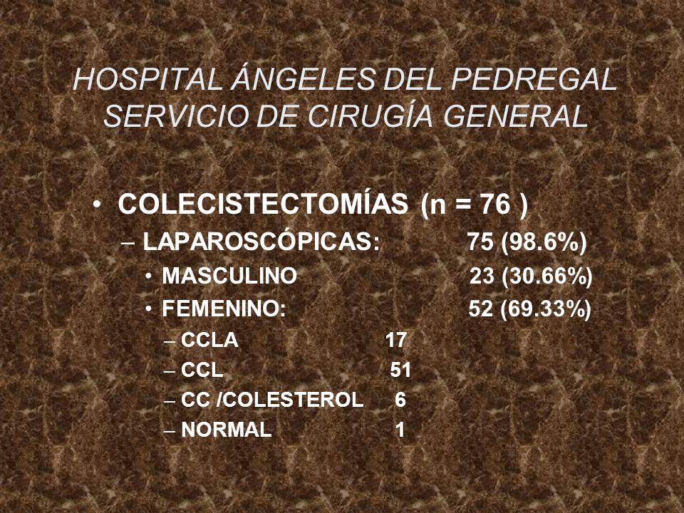 HOSPITAL ÁNGELES DEL PEDREGAL SERVICIO DE CIRUGÍA GENERAL COLECISTECTOMÍAS (n = 76 ) –LAPAROSCÓPICAS: 75 (98.6%) MASCULINO 23 (30.66%) FEMENINO: 52 (6