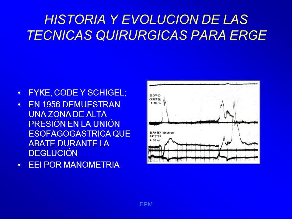 RPM HISTORIA Y EVOLUCION DE LAS TECNICAS QUIRURGICAS PARA ERGE 1936 Rudolf Nissen describe anastomosis esófago-gástrica + gastroplicatura tipo Witzel, 6cms y lo publica en 1955.