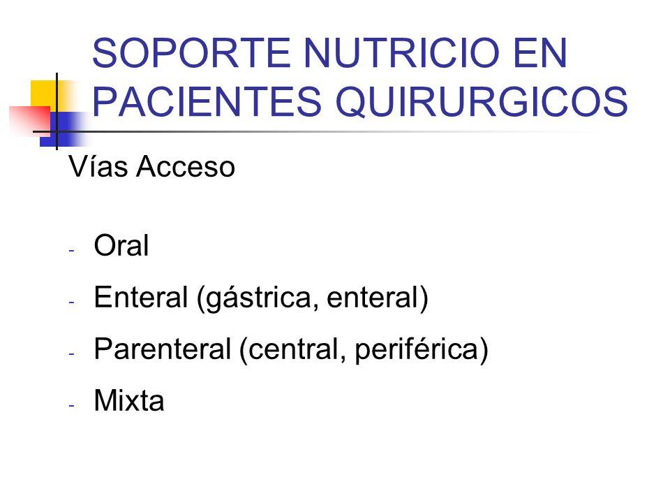 SOPORTE NUTRICIO EN PACIENTES QUIRURGICOS Vías Acceso - Oral - Enteral (gástrica, enteral) - Parenteral (central, periférica) - Mixta