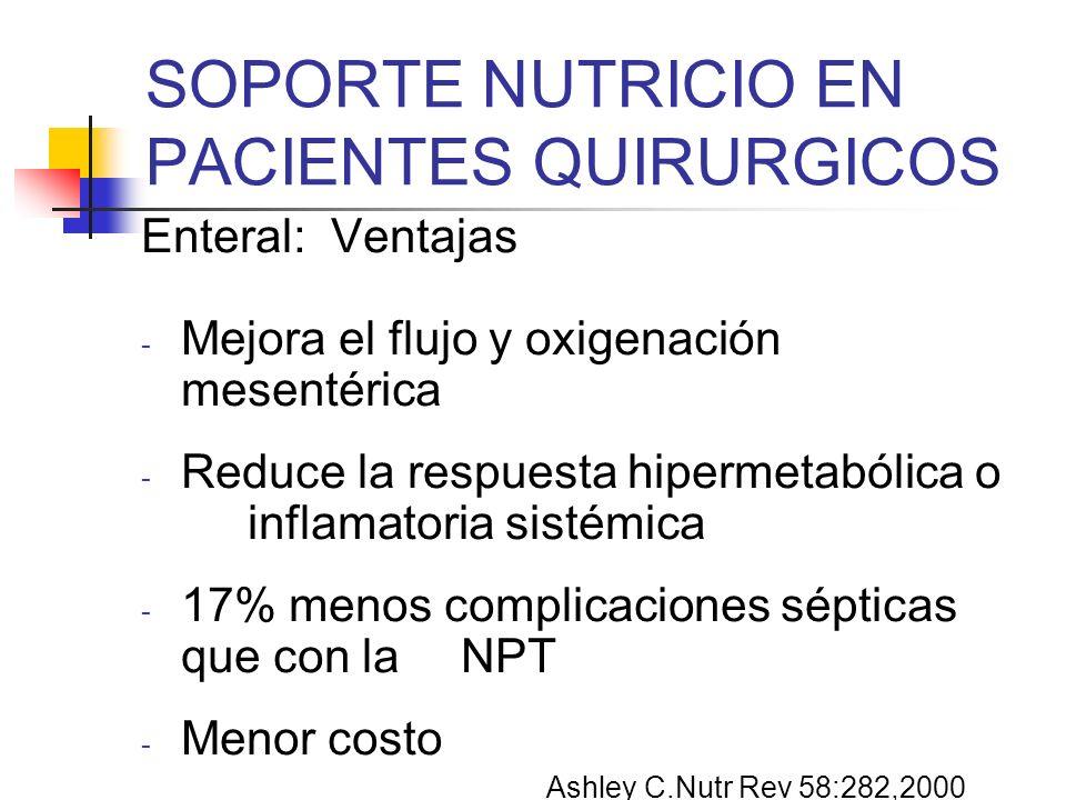 SOPORTE NUTRICIO EN PACIENTES QUIRURGICOS Enteral: Ventajas - Mejora el flujo y oxigenación mesentérica - Reduce la respuesta hipermetabólica o inflam