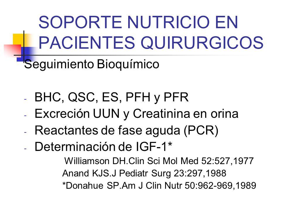 SOPORTE NUTRICIO EN PACIENTES QUIRURGICOS Seguimiento Bioquímico - BHC, QSC, ES, PFH y PFR - Excreción UUN y Creatinina en orina - Reactantes de fase