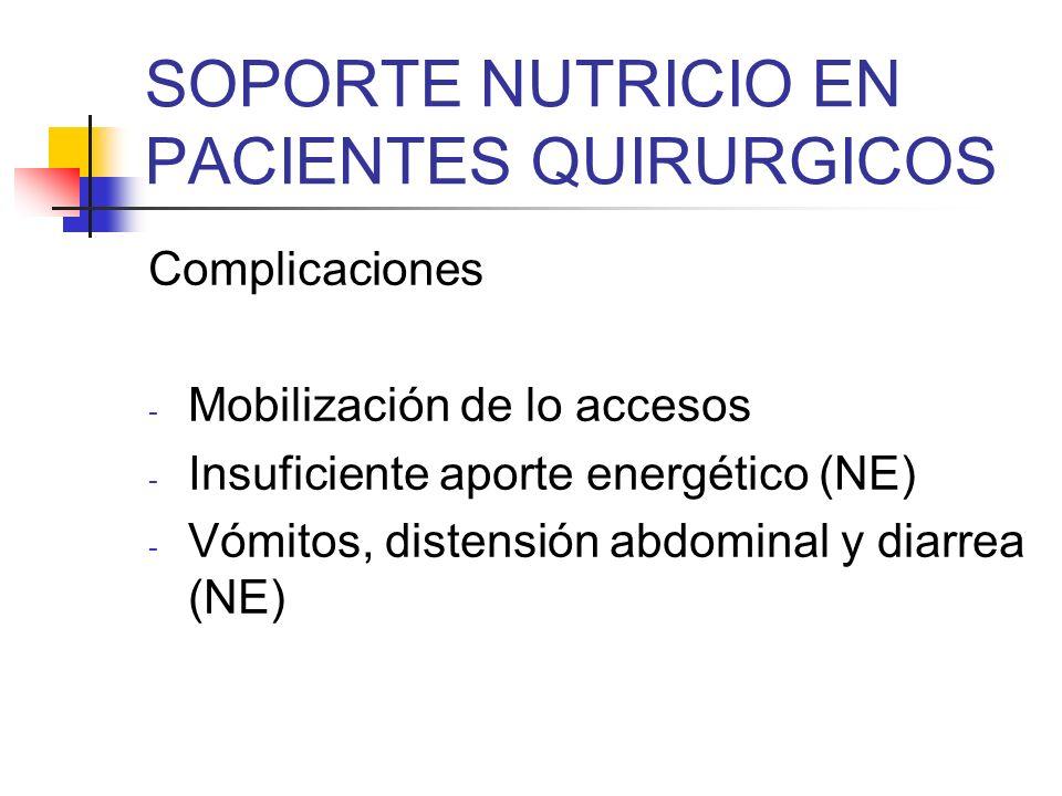 SOPORTE NUTRICIO EN PACIENTES QUIRURGICOS Complicaciones - Mobilización de lo accesos - Insuficiente aporte energético (NE) - Vómitos, distensión abdo