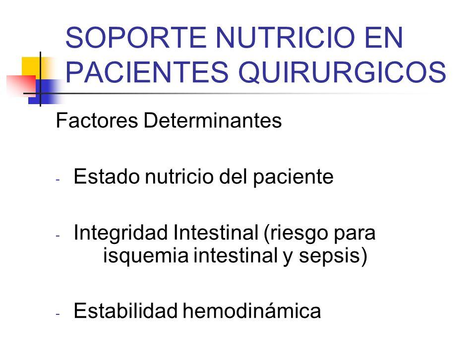 SOPORTE NUTRICIO EN PACIENTES QUIRURGICOS Factores Determinantes - Terapia con vasopresores (riesgo para isquemia intestinal) - Fase catabólica (primeras 24–48 hrs)* - Fase anabólica (3-6 días)* *Teruo Kiyama et al.J Gastrointest Surg 9:313-319,2005