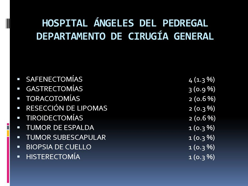 HOSPITAL ÁNGELES DEL PEDREGAL DEPARTAMENTO DE CIRUGÍA GENERAL SAFENECTOMÍAS4 (1.3 %) GASTRECTOMÍAS3 (0.9 %) TORACOTOMÍAS2 (0.6 %) RESECCIÓN DE LIPOMAS2 (0.3 %) TIROIDECTOMÍAS2 (0.6 %) TUMOR DE ESPALDA1 (0.3 %) TUMOR SUBESCAPULAR 1 (0.3 %) BIOPSIA DE CUELLO1 (0.3 %) HISTERECTOMÍA1 (0.3 %)
