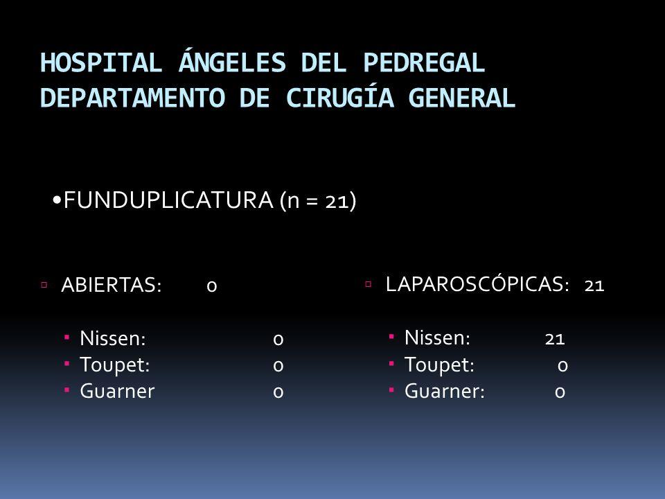 HOSPITAL ÁNGELES DEL PEDREGAL DEPARTAMENTO DE CIRUGÍA GENERAL ABIERTAS:0 Nissen: 0 Toupet:0 Guarner0 LAPAROSCÓPICAS: 21 Nissen: 21 Toupet: 0 Guarner: 0 FUNDUPLICATURA (n = 21)