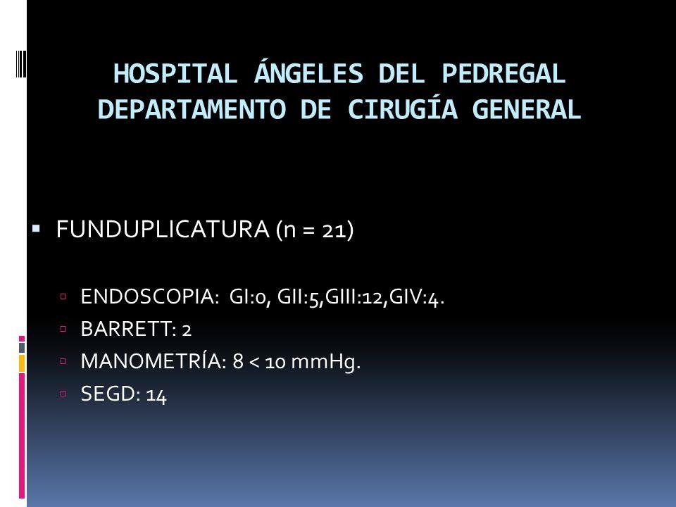 HOSPITAL ÁNGELES DEL PEDREGAL DEPARTAMENTO DE CIRUGÍA GENERAL FUNDUPLICATURA (n = 21) ENDOSCOPIA: GI:0, GII:5,GIII:12,GIV:4.