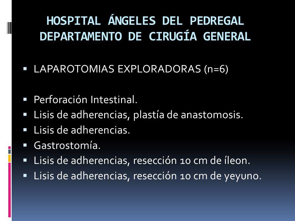 HOSPITAL ÁNGELES DEL PEDREGAL DEPARTAMENTO DE CIRUGÍA GENERAL LAPAROTOMIAS EXPLORADORAS (n=6) Perforación Intestinal.