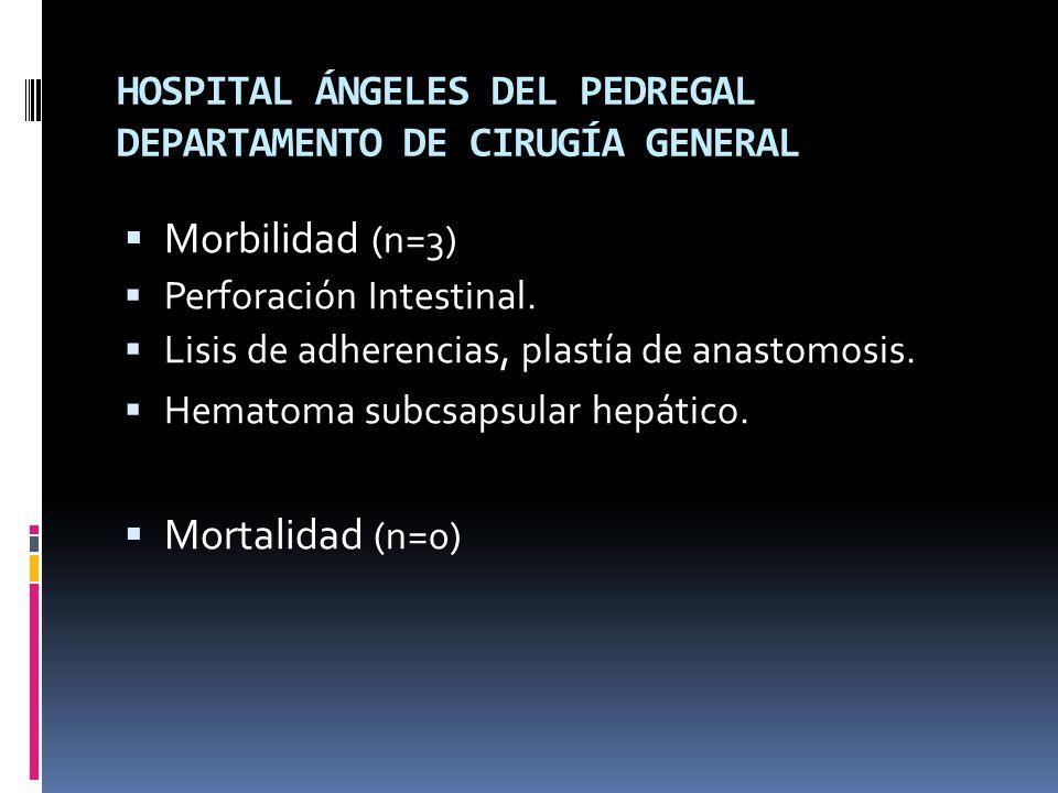 HOSPITAL ÁNGELES DEL PEDREGAL DEPARTAMENTO DE CIRUGÍA GENERAL Morbilidad (n=3) Perforación Intestinal.