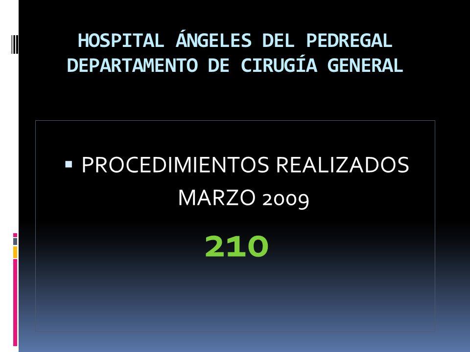 HOSPITAL ÁNGELES DEL PEDREGAL DEPARTAMENTO DE CIRUGÍA GENERAL PROCEDIMIENTOS REALIZADOS MARZO 2009 210