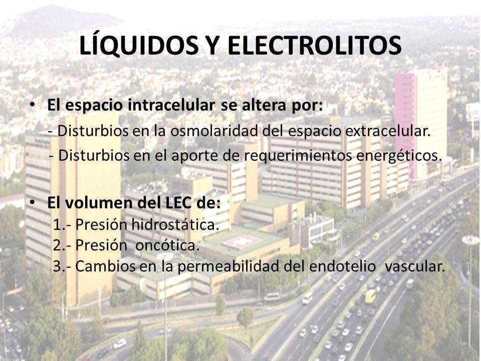 LÍQUIDOS Y ELECTROLITOS El espacio intracelular se altera por: - Disturbios en la osmolaridad del espacio extracelular. - Disturbios en el aporte de r