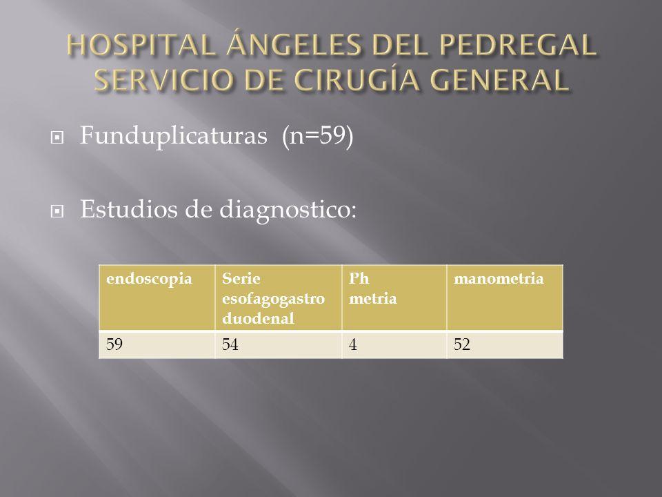 Funduplicaturas (n=59) Estudios de diagnostico: endoscopiaSerie esofagogastro duodenal Ph metria manometria 5954452