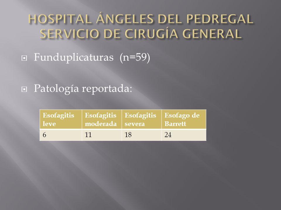 Funduplicaturas (n=59) Patología reportada: Esofagitis leve Esofagitis moderada Esofagitis severa Esofago de Barrett 6111824